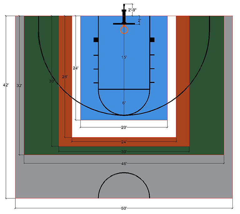 Backyard Courts, A Backyard Court is all about Family ...